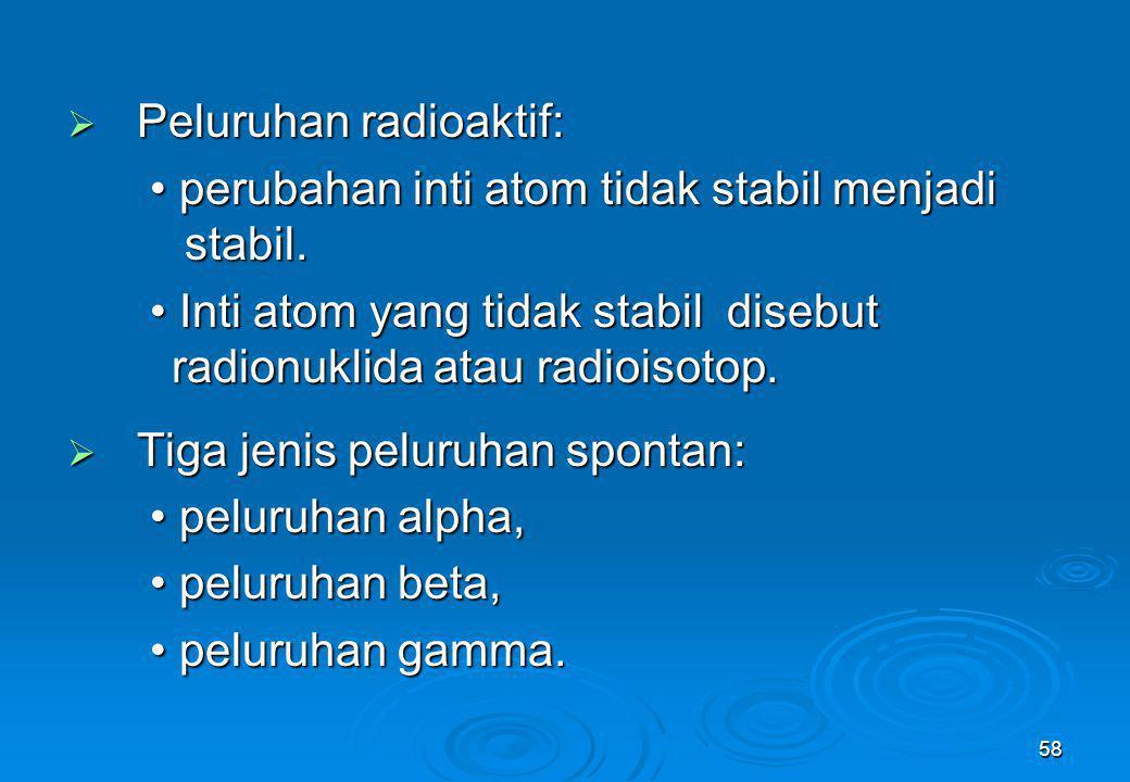 Peluruhan radioaktif: