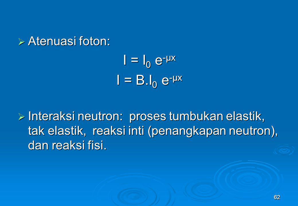 I = I0 e-μx I = B.I0 e-μx Atenuasi foton: