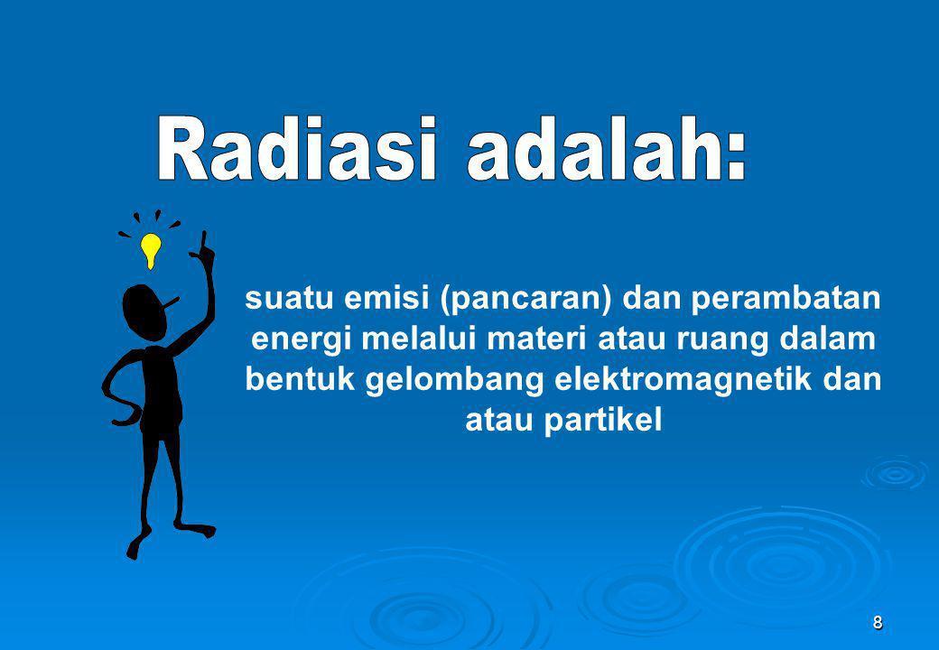 Radiasi adalah: suatu emisi (pancaran) dan perambatan energi melalui materi atau ruang dalam bentuk gelombang elektromagnetik dan atau partikel.