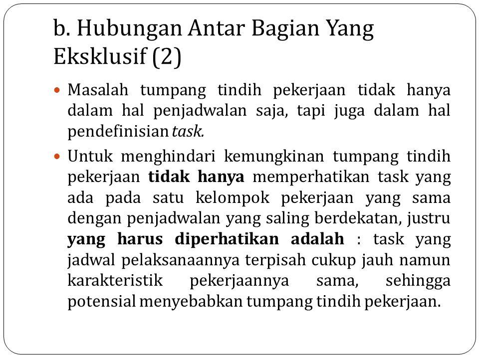 b. Hubungan Antar Bagian Yang Eksklusif (2)