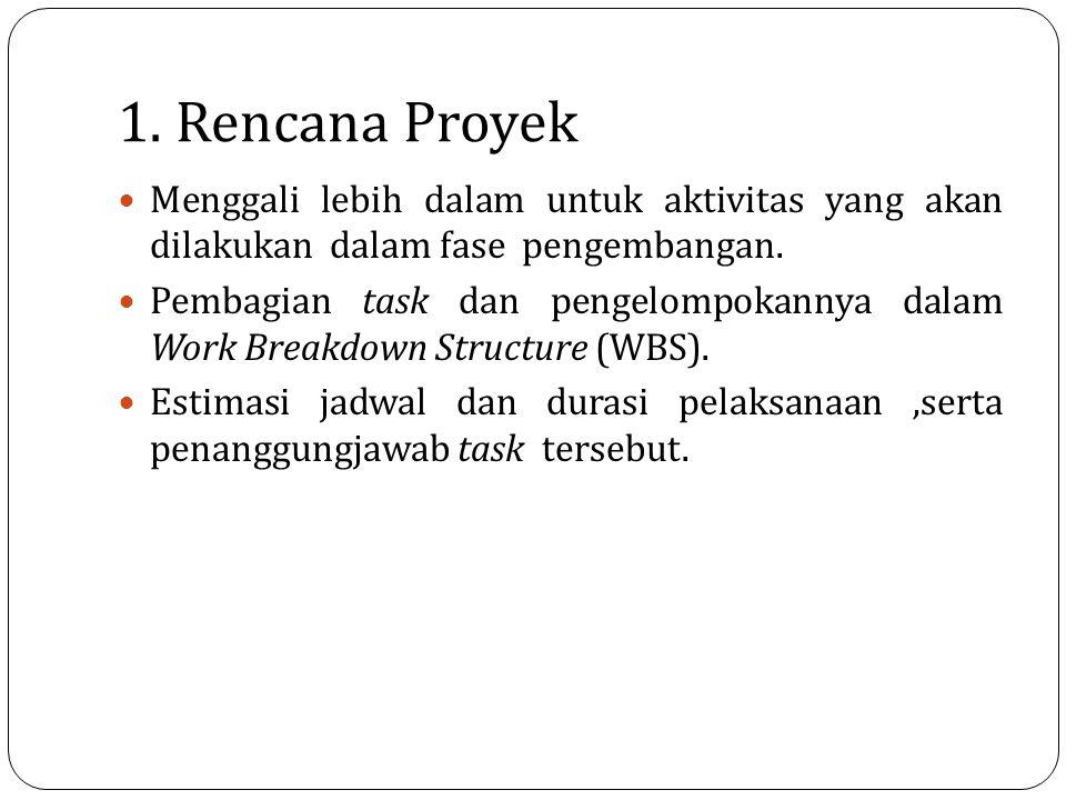 1. Rencana Proyek Menggali lebih dalam untuk aktivitas yang akan dilakukan dalam fase pengembangan.