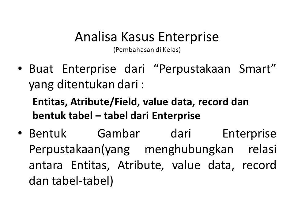 Analisa Kasus Enterprise (Pembahasan di Kelas)