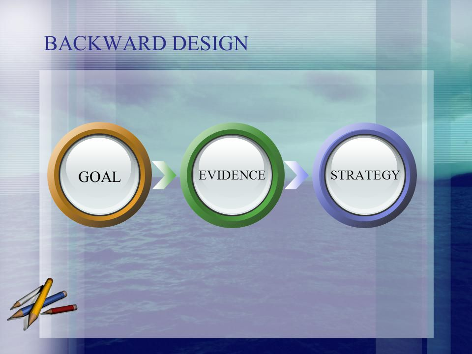 BACKWARD DESIGN GOAL EVIDENCE STRATEGY