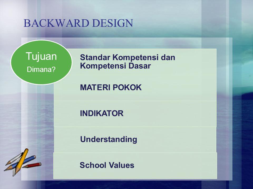BACKWARD DESIGN Tujuan Standar Kompetensi dan Kompetensi Dasar