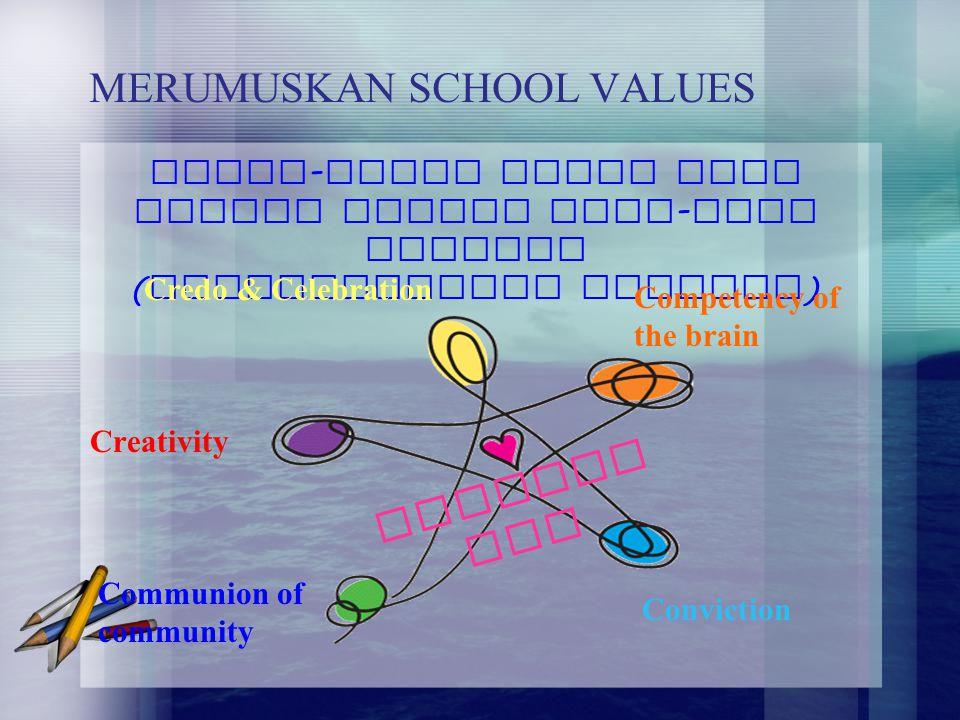 MERUMUSKAN SCHOOL VALUES