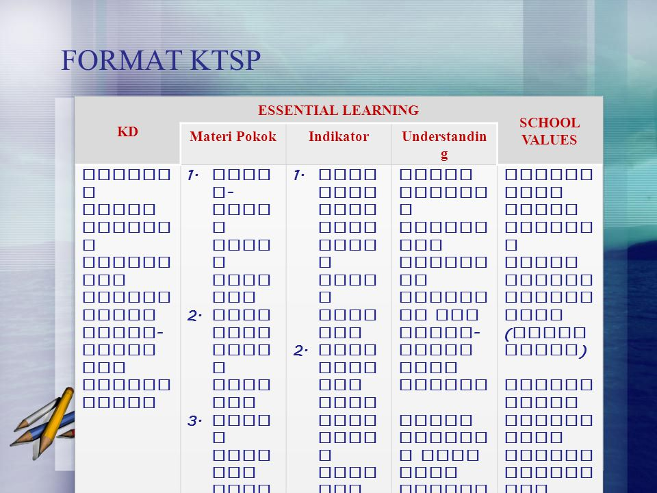FORMAT KTSP KD ESSENTIAL LEARNING SCHOOL VALUES Materi Pokok Indikator