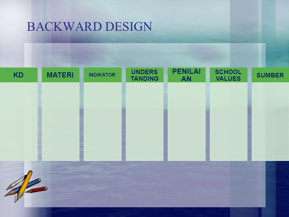 BACKWARD DESIGN KD MATERI PENILAIAN UNDERSTANDING SCHOOL VALUES SUMBER