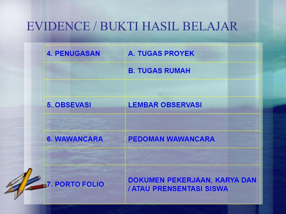 EVIDENCE / BUKTI HASIL BELAJAR