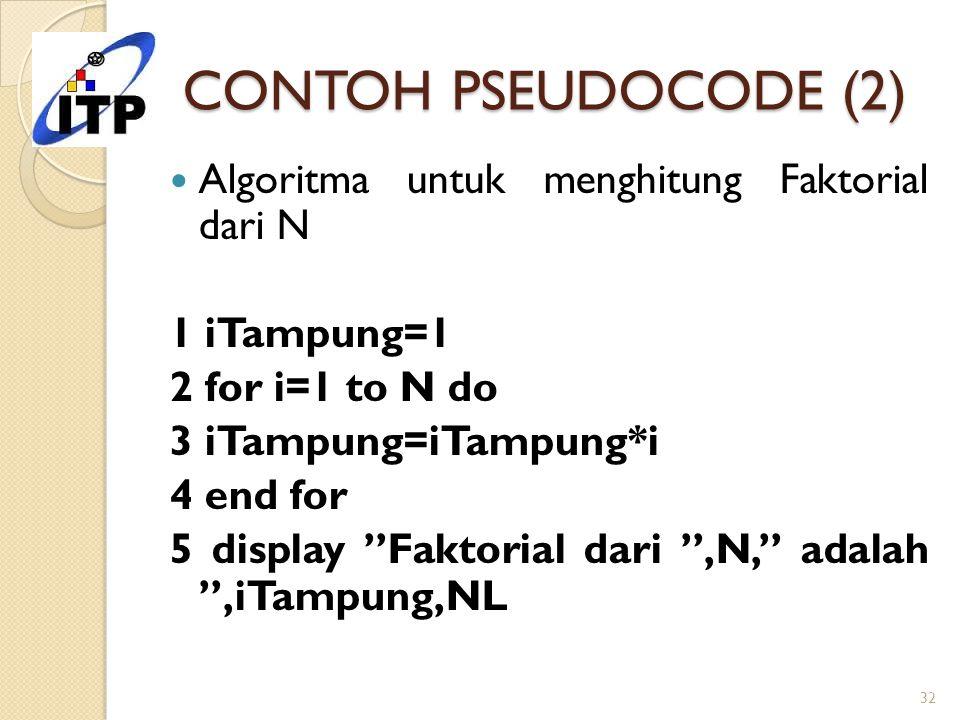 CONTOH PSEUDOCODE (2) Algoritma untuk menghitung Faktorial dari N