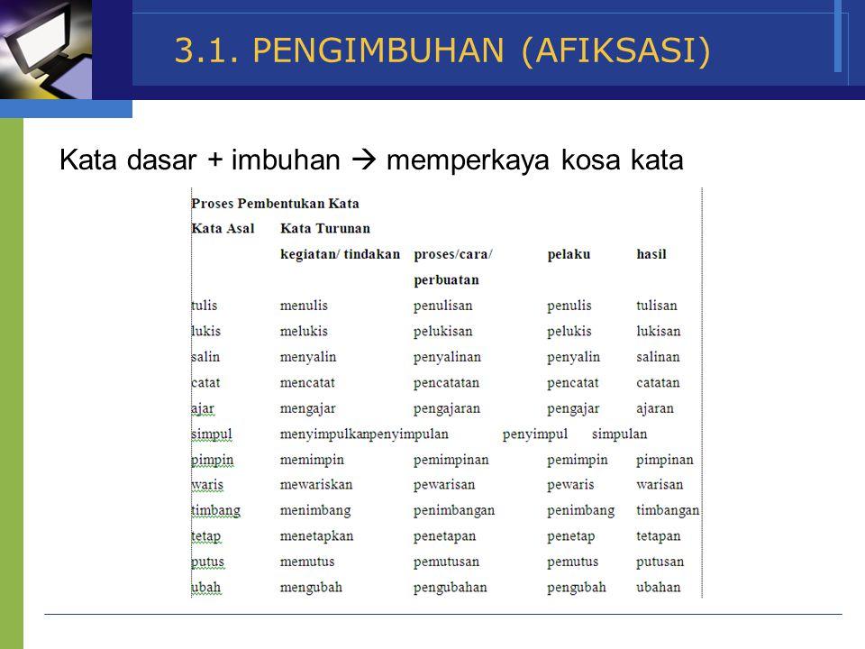 3.1. PENGIMBUHAN (AFIKSASI)
