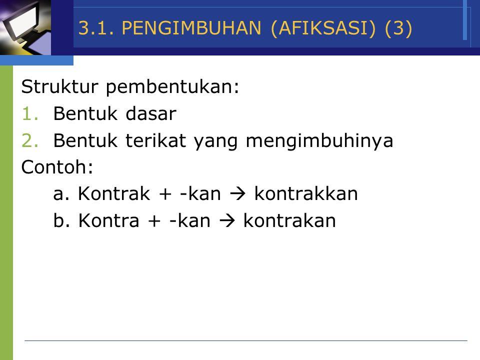 3.1. PENGIMBUHAN (AFIKSASI) (3)