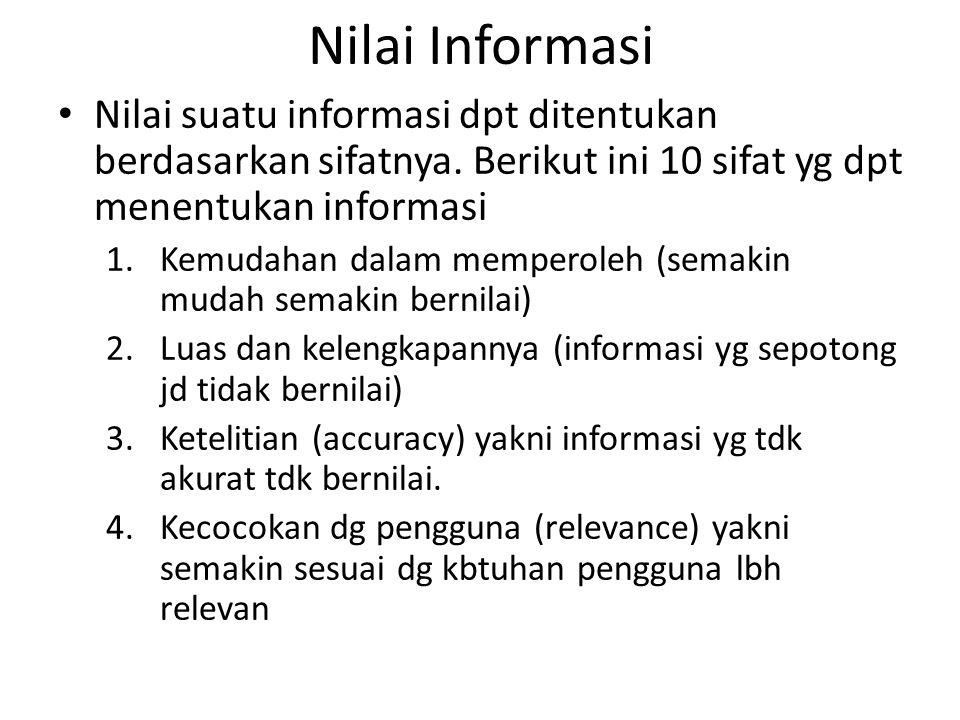 Nilai Informasi Nilai suatu informasi dpt ditentukan berdasarkan sifatnya. Berikut ini 10 sifat yg dpt menentukan informasi.