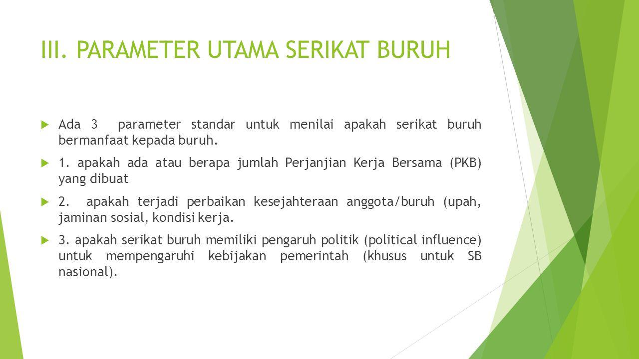 III. PARAMETER UTAMA SERIKAT BURUH