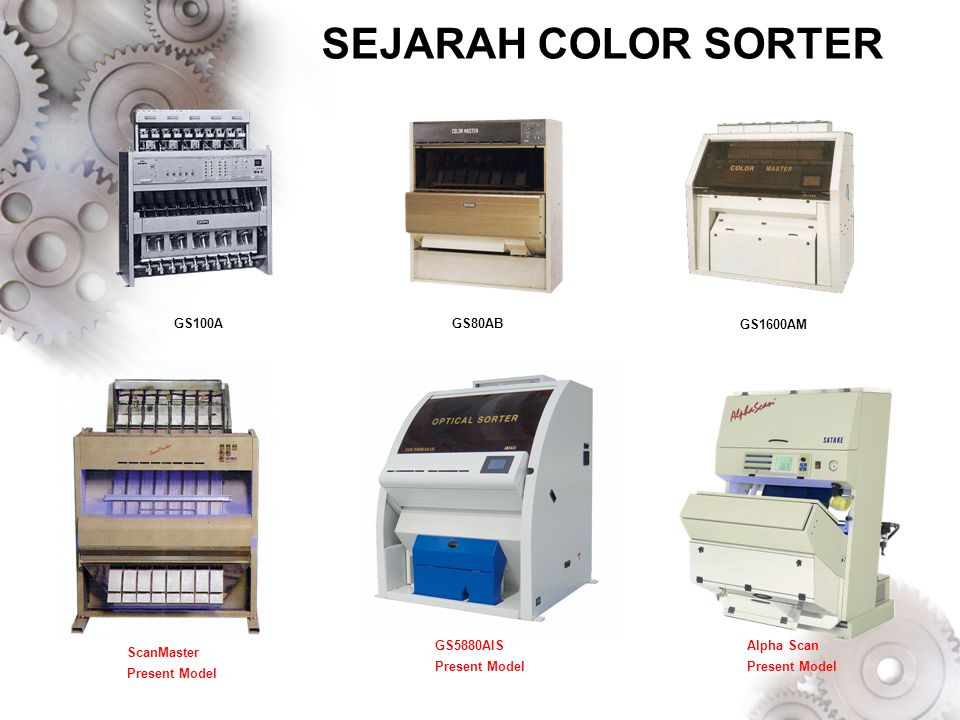 SEJARAH COLOR SORTER GS100A. GS80AB. GS1600AM.