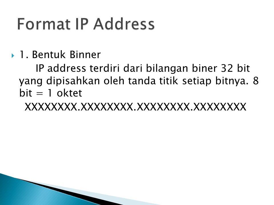 Format IP Address XXXXXXXX.XXXXXXXX.XXXXXXXX.XXXXXXXX 1. Bentuk Binner