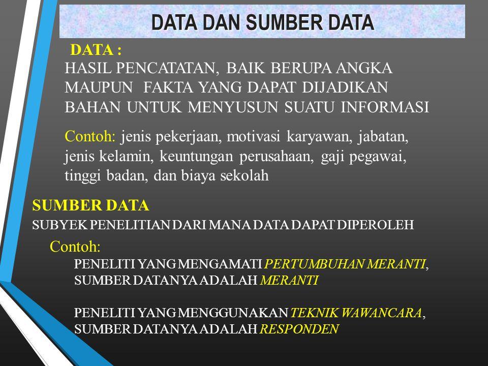 DATA DAN SUMBER DATA DATA :