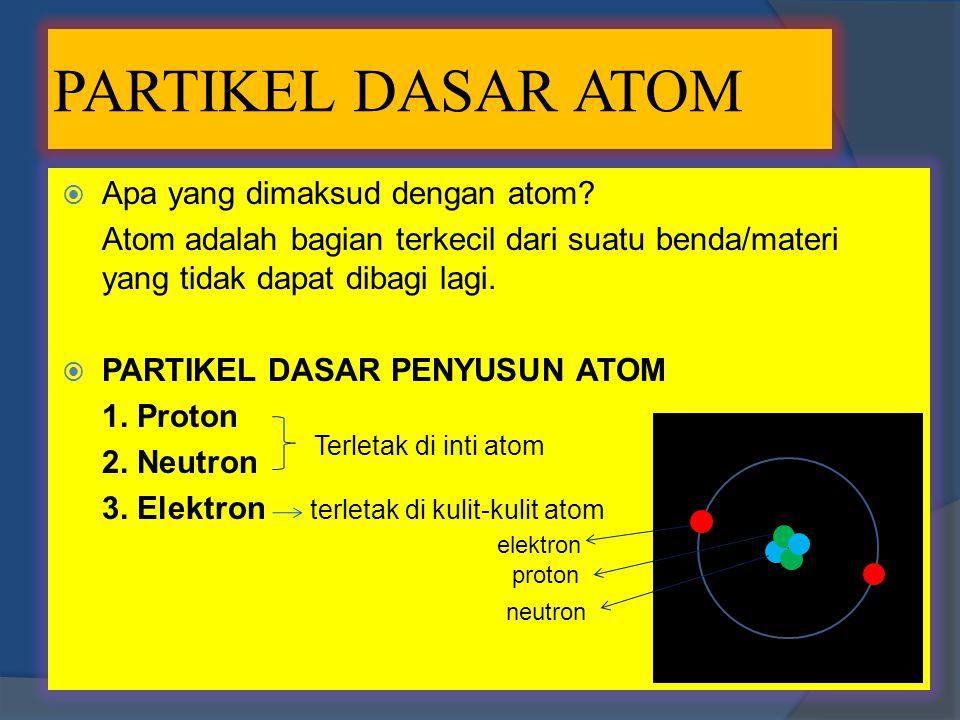 PARTIKEL DASAR ATOM Apa yang dimaksud dengan atom