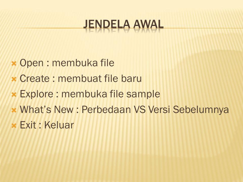 Jendela awal Open : membuka file Create : membuat file baru