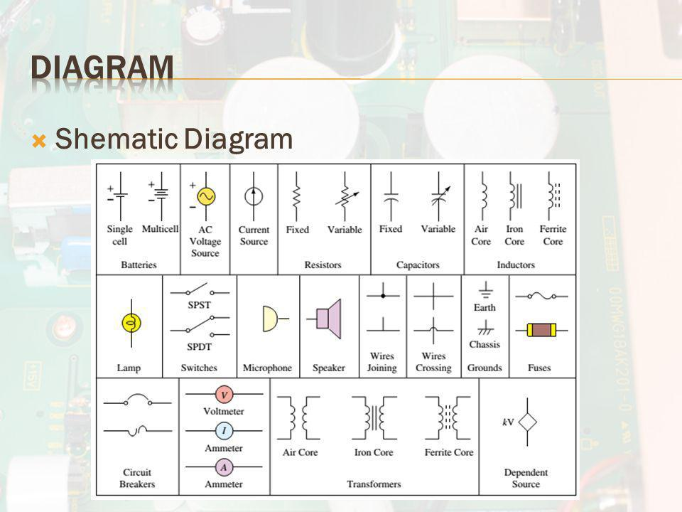 Diagram Shematic Diagram