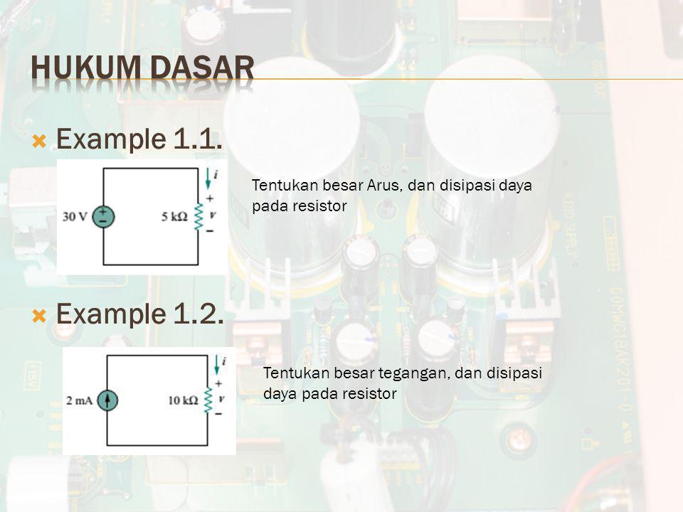 Hukum Dasar Example 1.1. Example 1.2.