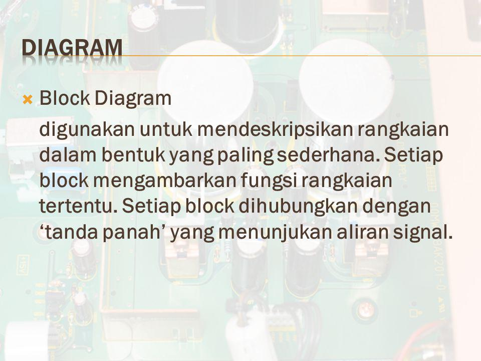 Diagram Block Diagram.