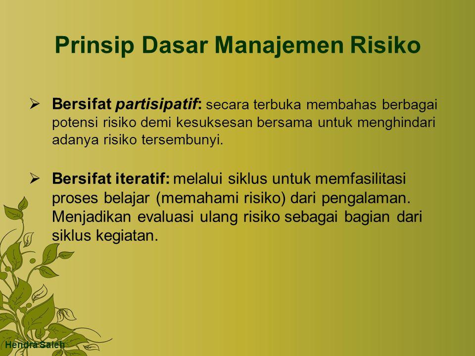 Prinsip Dasar Manajemen Risiko