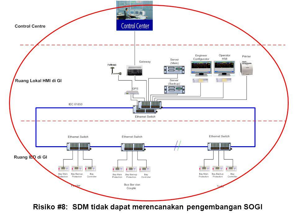 Risiko #8: SDM tidak dapat merencanakan pengembangan SOGI