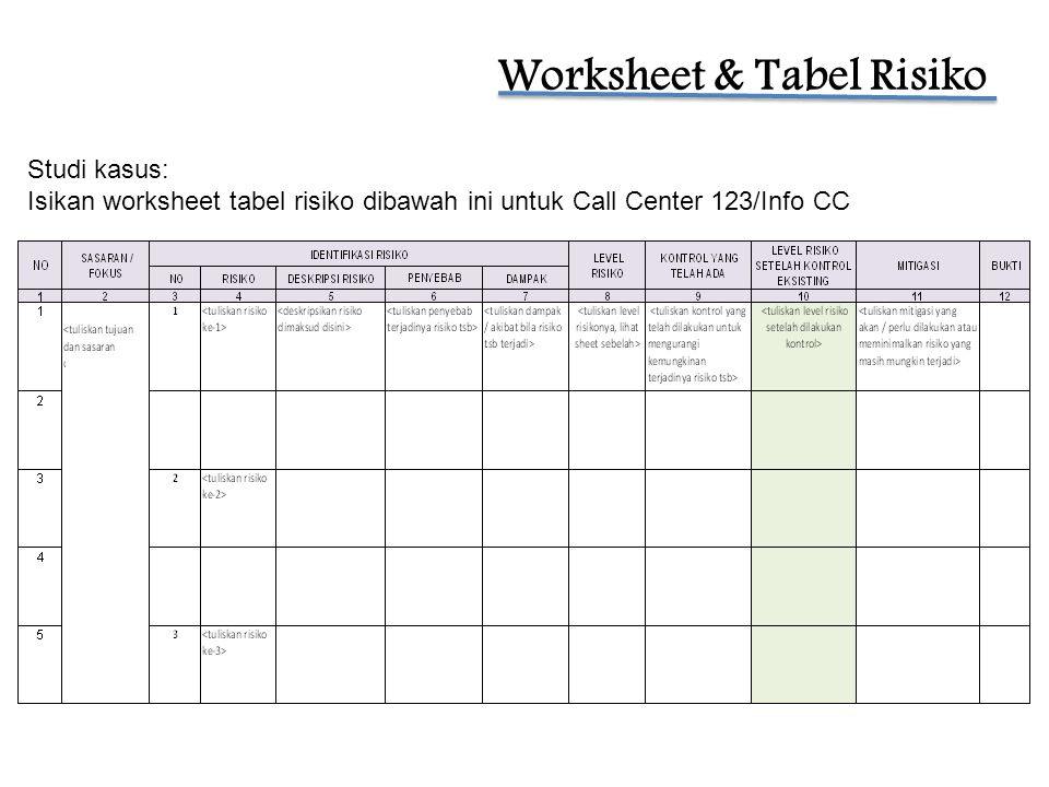 Worksheet & Tabel Risiko