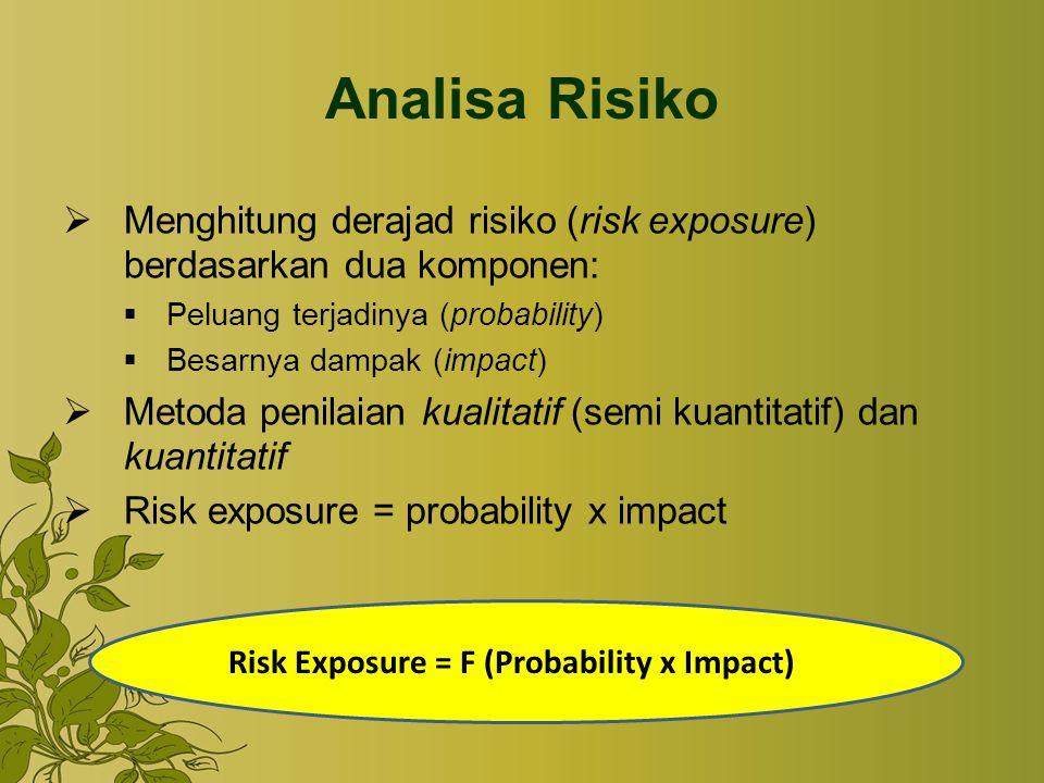 Analisa Risiko Menghitung derajad risiko (risk exposure) berdasarkan dua komponen: Peluang terjadinya (probability)