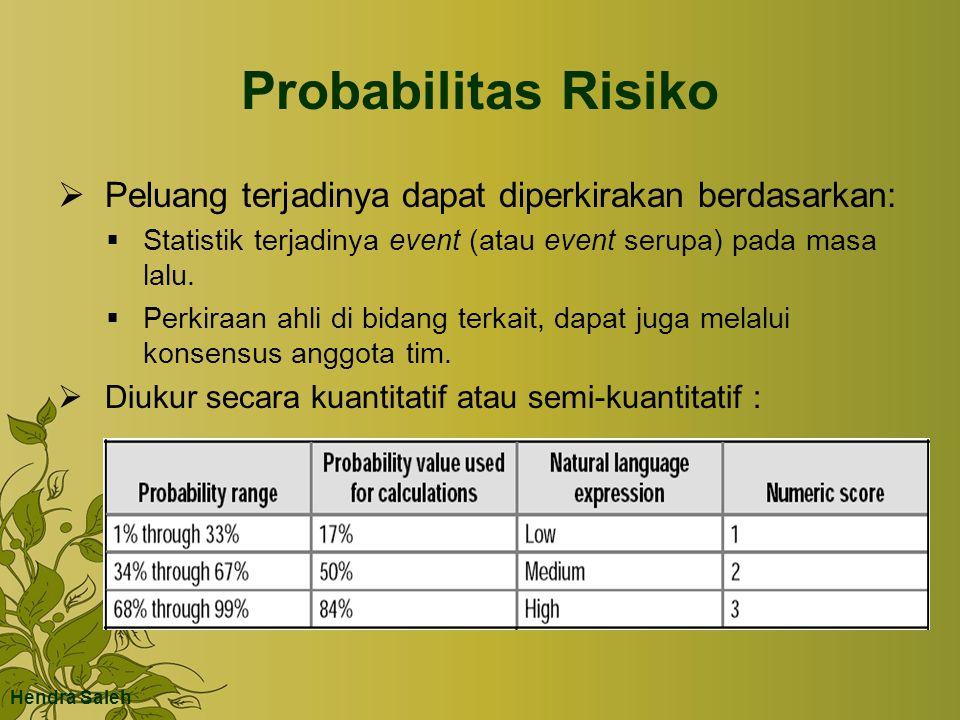 Probabilitas Risiko Peluang terjadinya dapat diperkirakan berdasarkan: