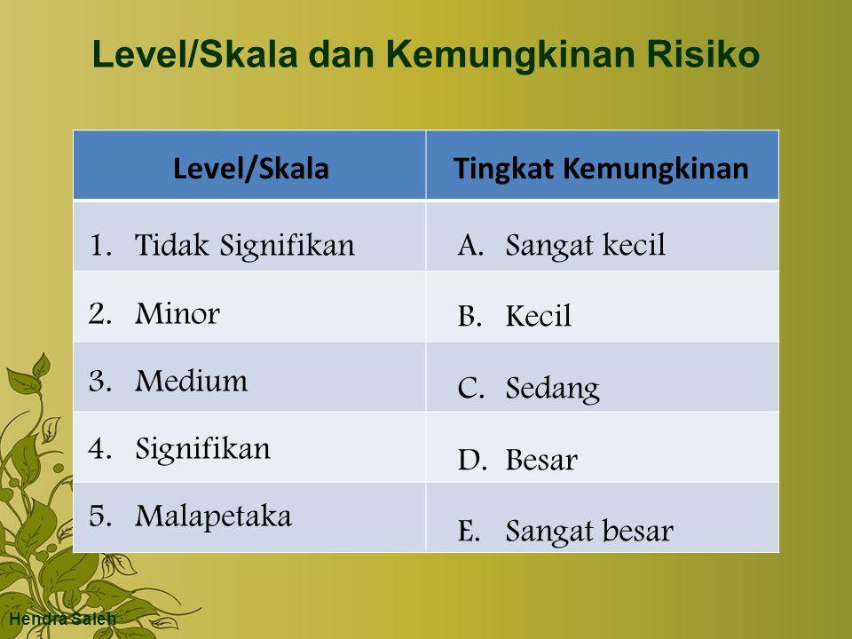 Level/Skala dan Kemungkinan Risiko