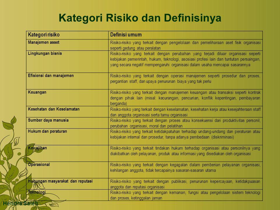 Kategori Risiko dan Definisinya