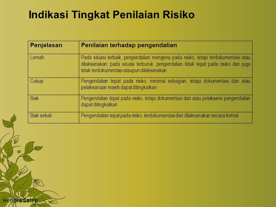 Indikasi Tingkat Penilaian Risiko