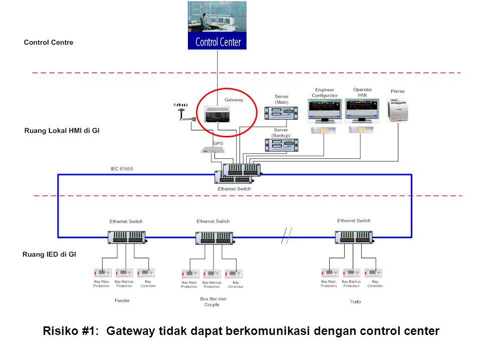Risiko #1: Gateway tidak dapat berkomunikasi dengan control center
