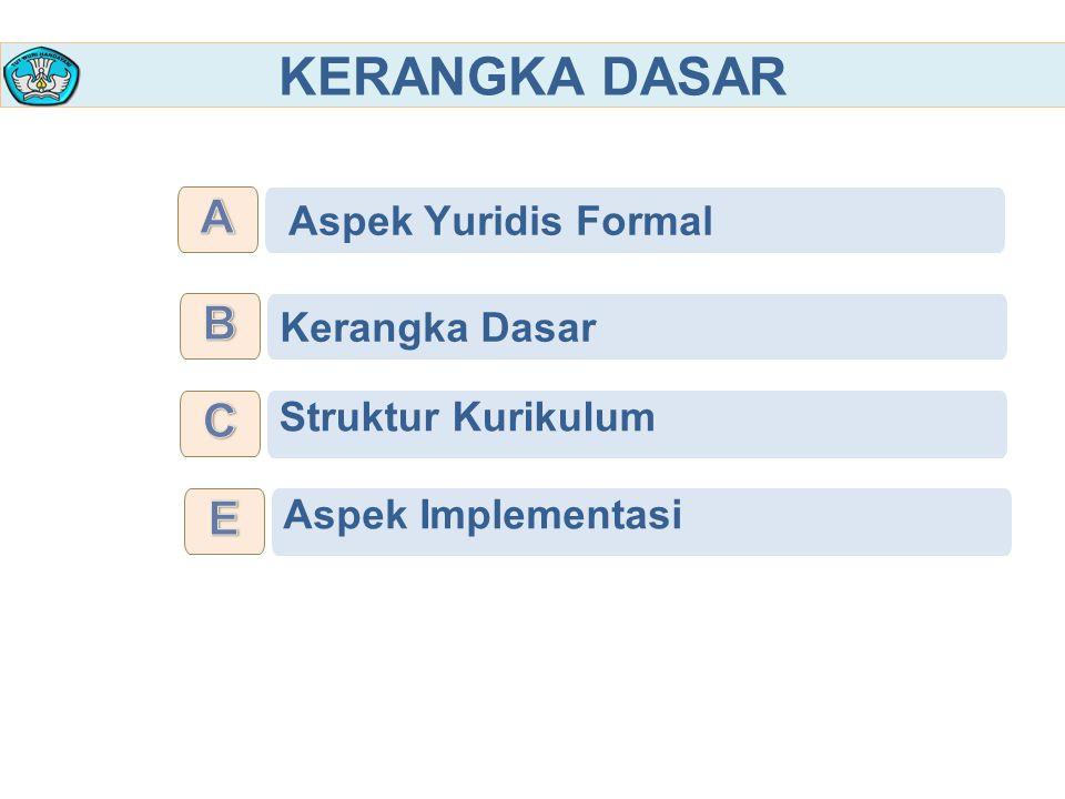 KERANGKA DASAR A B C E Aspek Yuridis Formal Struktur Kurikulum
