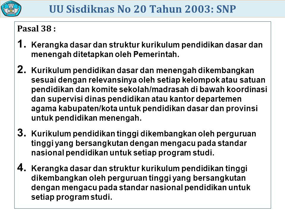 UU Sisdiknas No 20 Tahun 2003: SNP