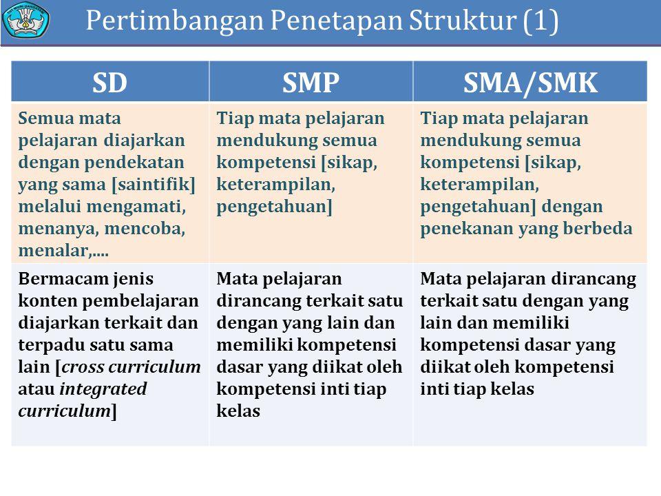 Pertimbangan Penetapan Struktur (1)