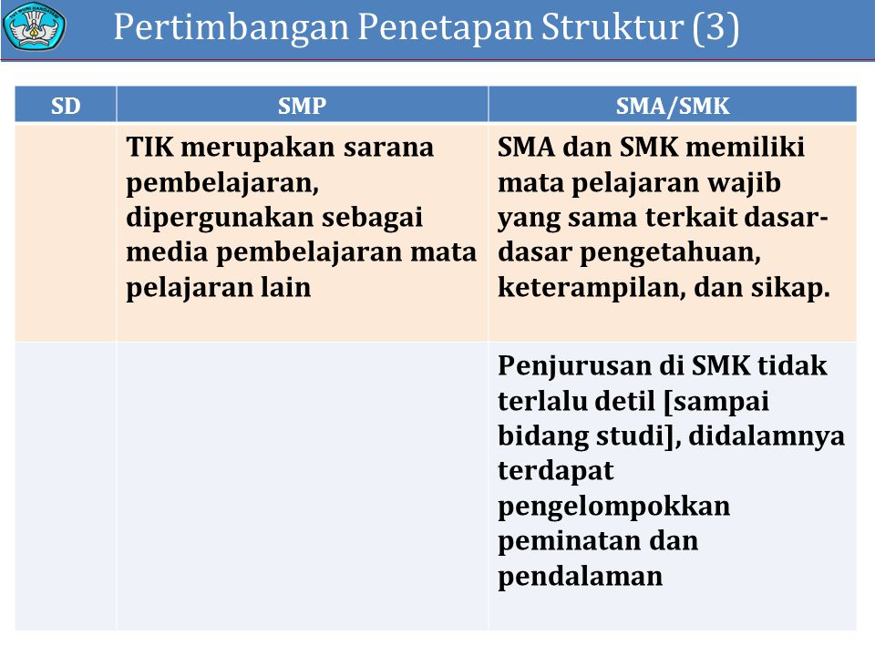 Pertimbangan Penetapan Struktur (3)