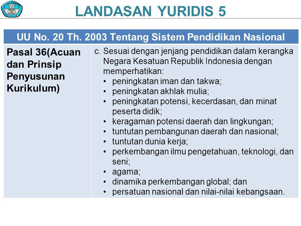 UU No. 20 Th. 2003 Tentang Sistem Pendidikan Nasional