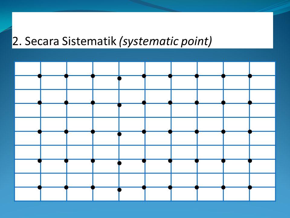 2. Secara Sistematik (systematic point)