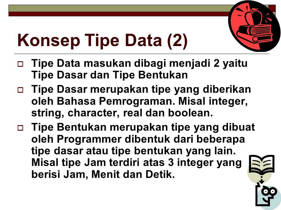 Konsep Tipe Data (2) Tipe Data masukan dibagi menjadi 2 yaitu Tipe Dasar dan Tipe Bentukan.