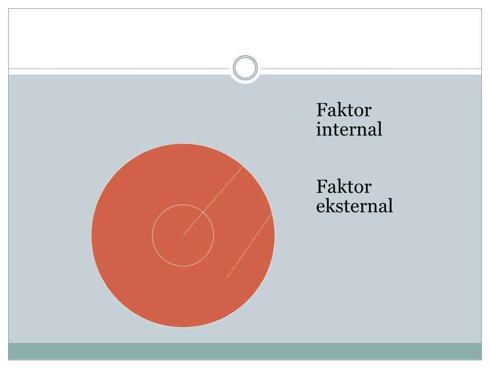 Faktor internal Faktor eksternal