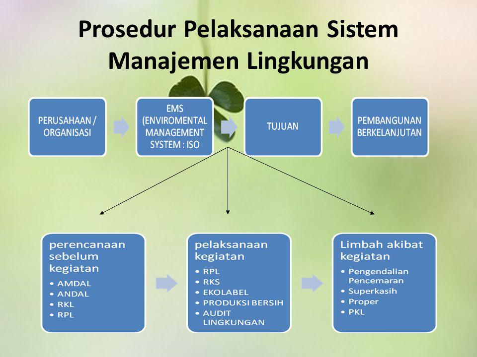 Prosedur Pelaksanaan Sistem Manajemen Lingkungan