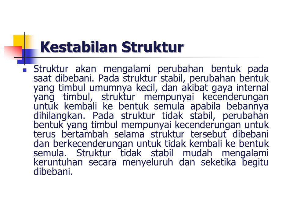 Kestabilan Struktur