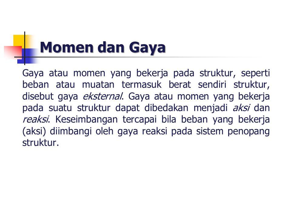 Momen dan Gaya