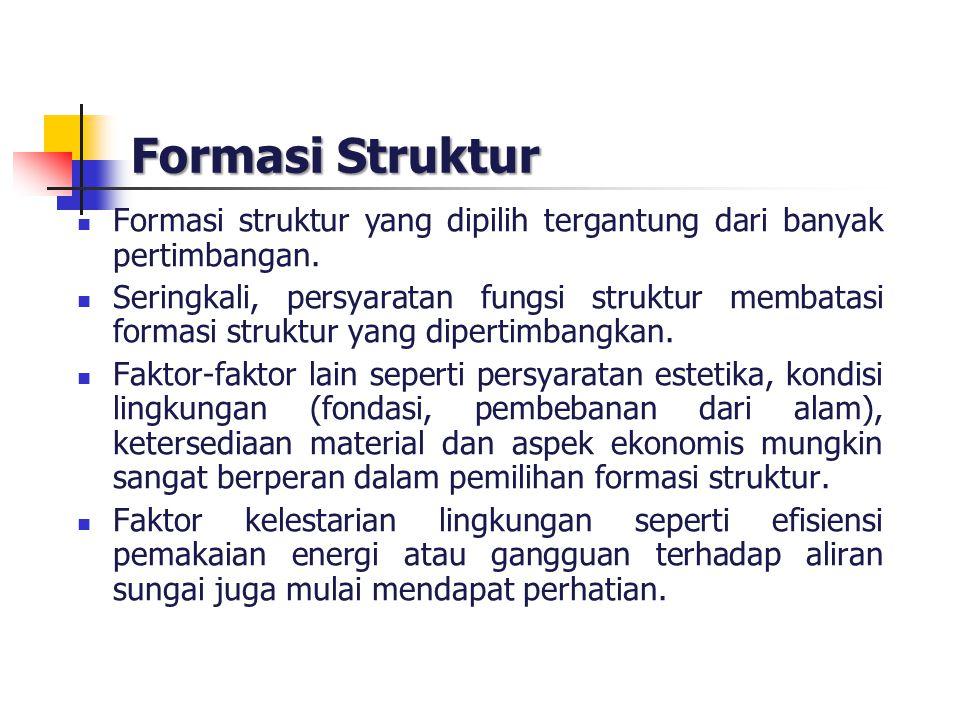 Formasi Struktur Formasi struktur yang dipilih tergantung dari banyak pertimbangan.