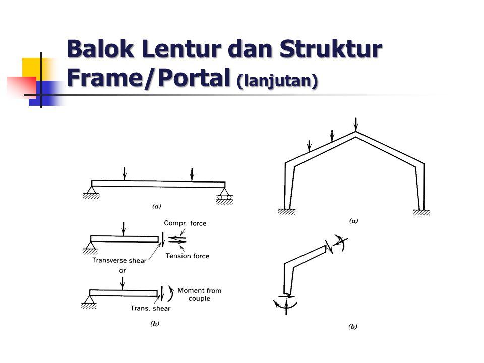 Balok Lentur dan Struktur Frame/Portal (lanjutan)