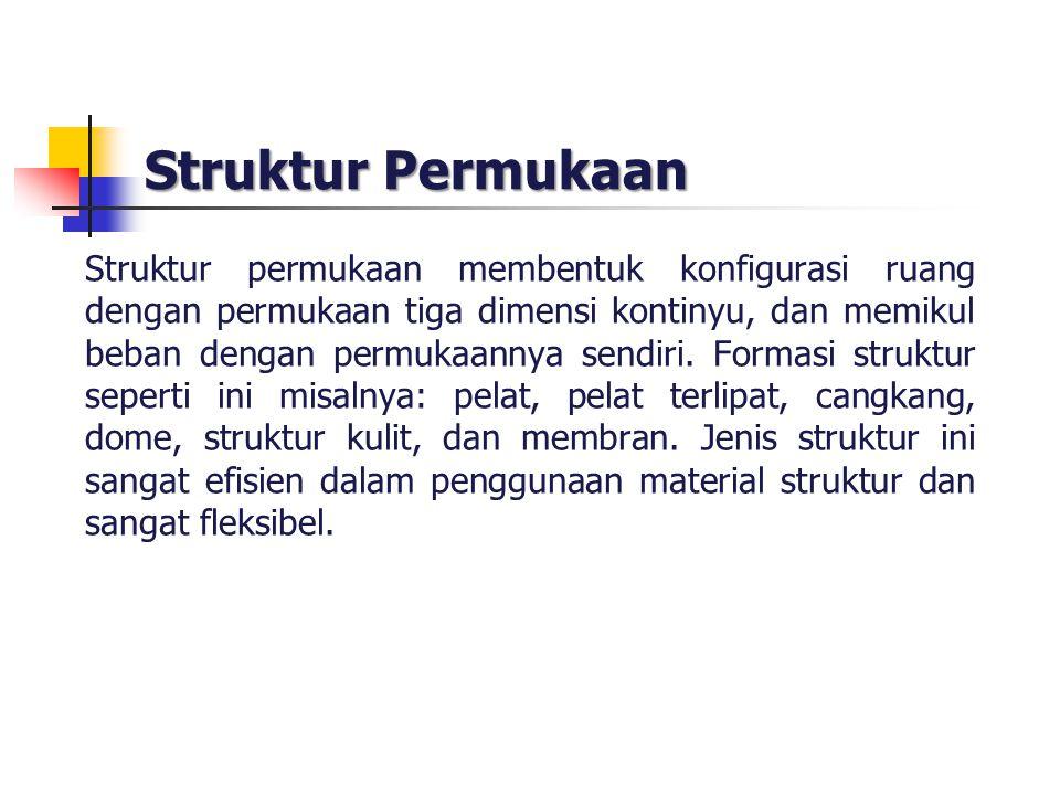 Struktur Permukaan
