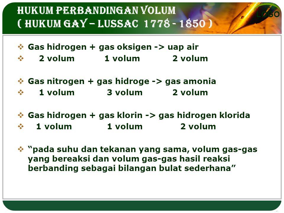 HUKUM PERBANDINGAN VOLUM ( HUKUM GAY – LUSSAC 1778 - 1850 )