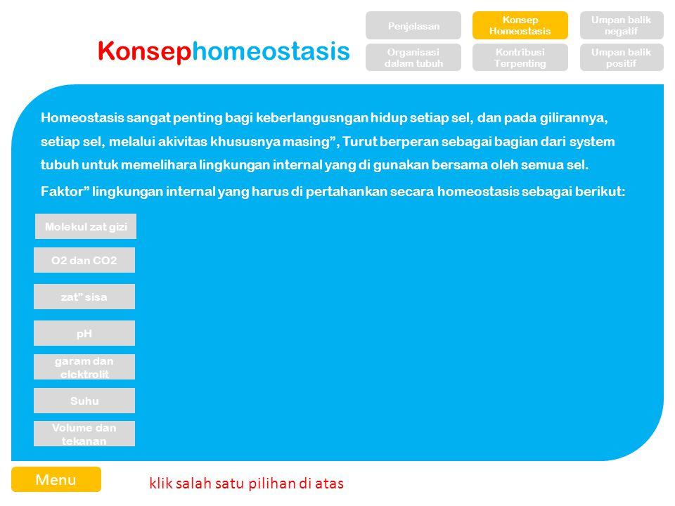 Konsephomeostasis Menu klik salah satu pilihan di atas